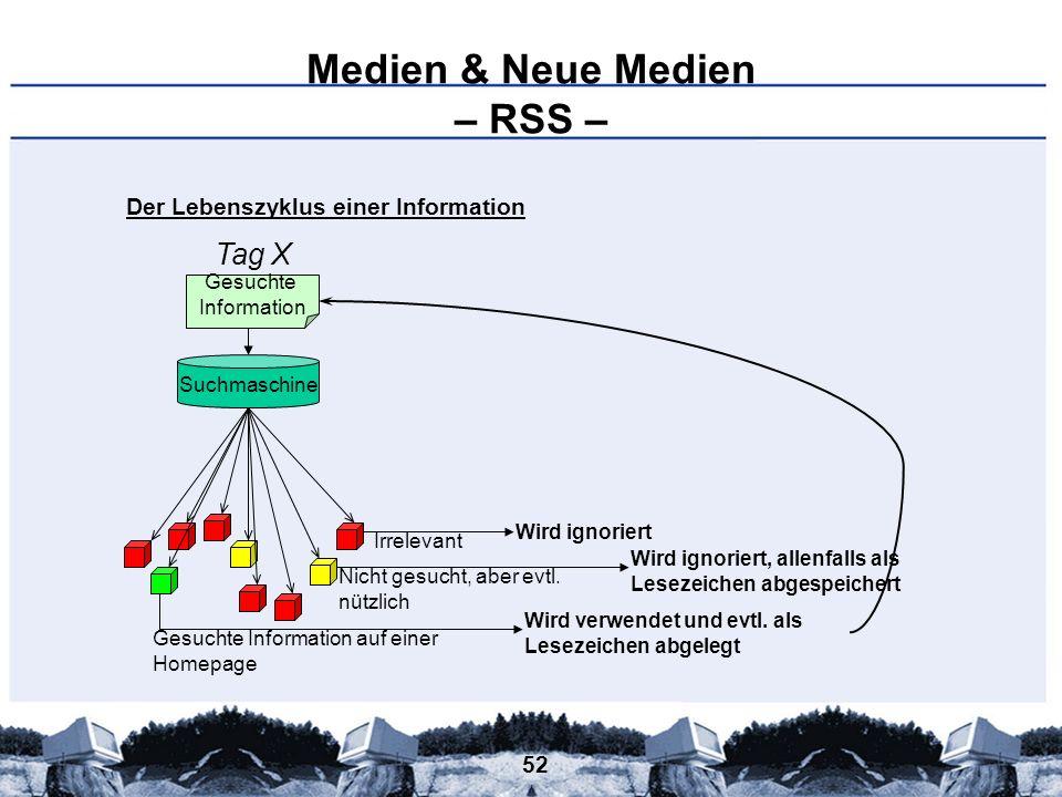 52 Medien & Neue Medien – RSS – Der Lebenszyklus einer Information Gesuchte Information Suchmaschine Gesuchte Information auf einer Homepage Nicht ges