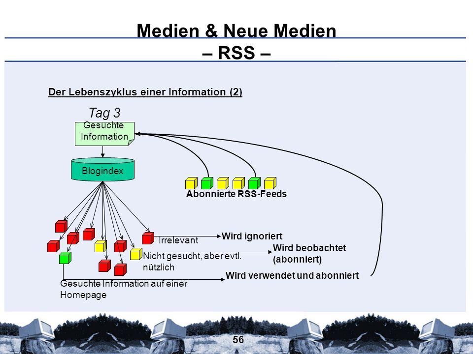 56 Medien & Neue Medien – RSS – Gesuchte Information Blogindex Gesuchte Information auf einer Homepage Nicht gesucht, aber evtl. nützlich Irrelevant W