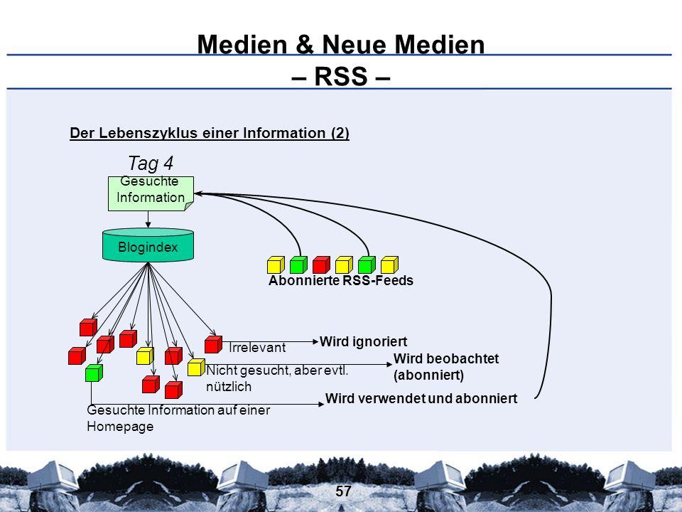 57 Medien & Neue Medien – RSS – Gesuchte Information Blogindex Gesuchte Information auf einer Homepage Nicht gesucht, aber evtl. nützlich Irrelevant W