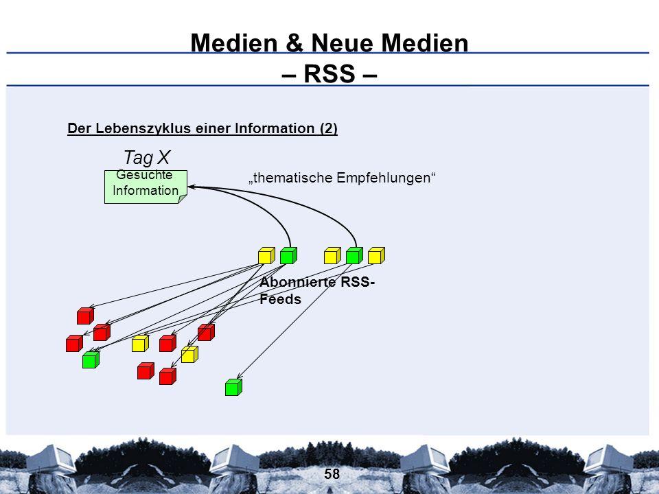 58 Medien & Neue Medien – RSS – Gesuchte Information Tag X Der Lebenszyklus einer Information (2) Abonnierte RSS- Feeds thematische Empfehlungen