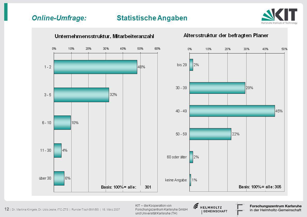 KIT – die Kooperation von Forschungszentrum Karlsruhe GmbH und Universität Karlsruhe (TH) 12 | Dr. Martina Klingele, Dr. Udo Jeske, ITC-ZTS | Runder T