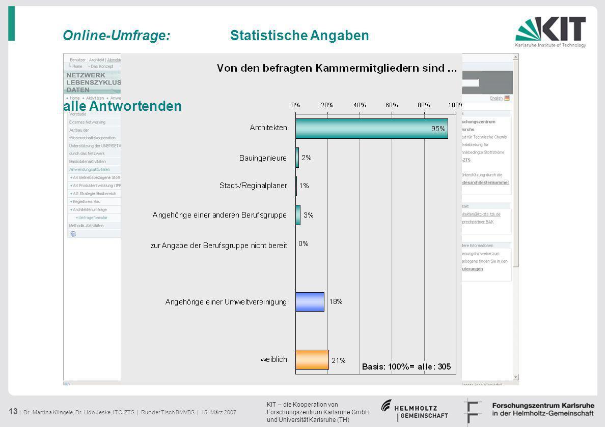 KIT – die Kooperation von Forschungszentrum Karlsruhe GmbH und Universität Karlsruhe (TH) 13 | Dr. Martina Klingele, Dr. Udo Jeske, ITC-ZTS | Runder T