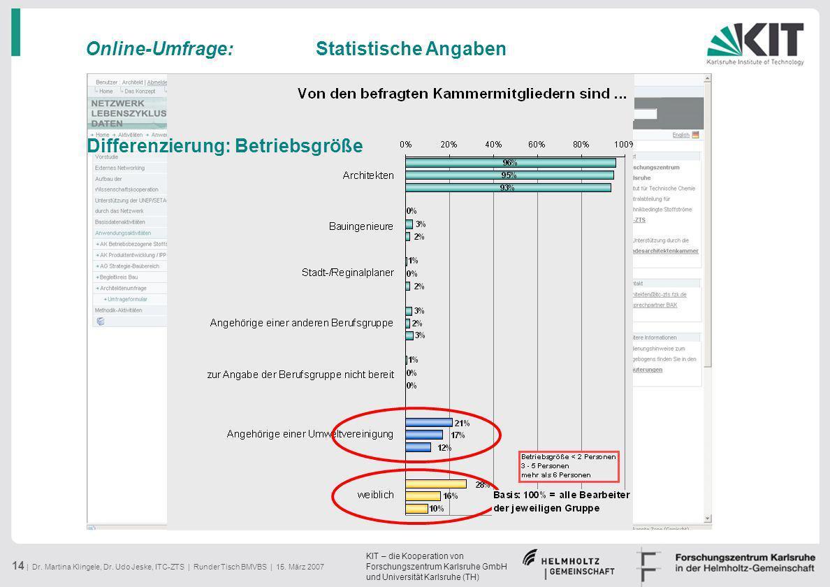 KIT – die Kooperation von Forschungszentrum Karlsruhe GmbH und Universität Karlsruhe (TH) 14 | Dr. Martina Klingele, Dr. Udo Jeske, ITC-ZTS | Runder T