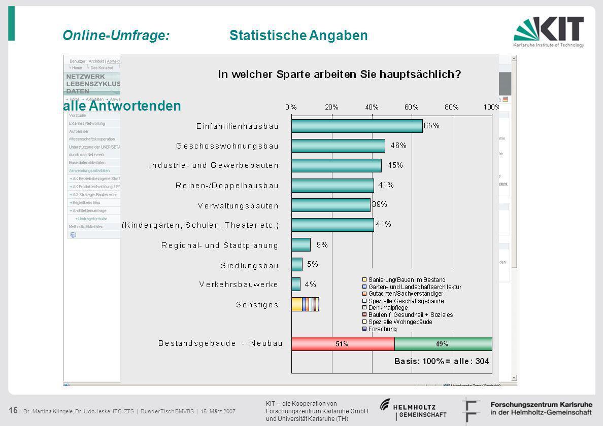 KIT – die Kooperation von Forschungszentrum Karlsruhe GmbH und Universität Karlsruhe (TH) 15 | Dr. Martina Klingele, Dr. Udo Jeske, ITC-ZTS | Runder T