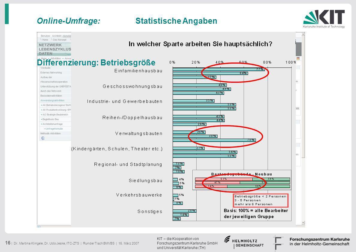KIT – die Kooperation von Forschungszentrum Karlsruhe GmbH und Universität Karlsruhe (TH) 16 | Dr. Martina Klingele, Dr. Udo Jeske, ITC-ZTS | Runder T