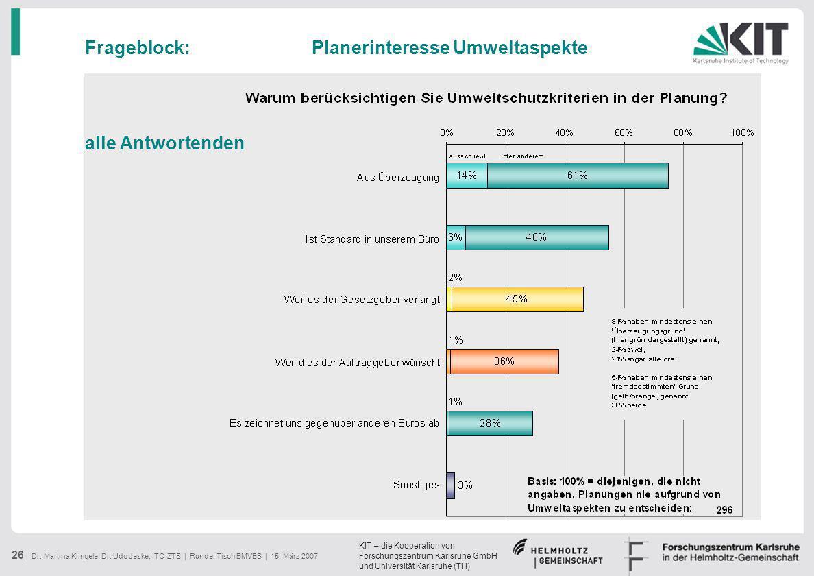 KIT – die Kooperation von Forschungszentrum Karlsruhe GmbH und Universität Karlsruhe (TH) 26 | Dr. Martina Klingele, Dr. Udo Jeske, ITC-ZTS | Runder T