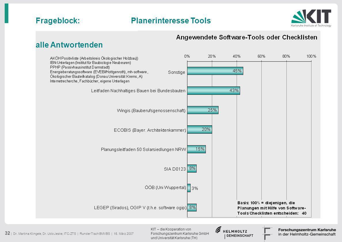 KIT – die Kooperation von Forschungszentrum Karlsruhe GmbH und Universität Karlsruhe (TH) 32 | Dr. Martina Klingele, Dr. Udo Jeske, ITC-ZTS | Runder T