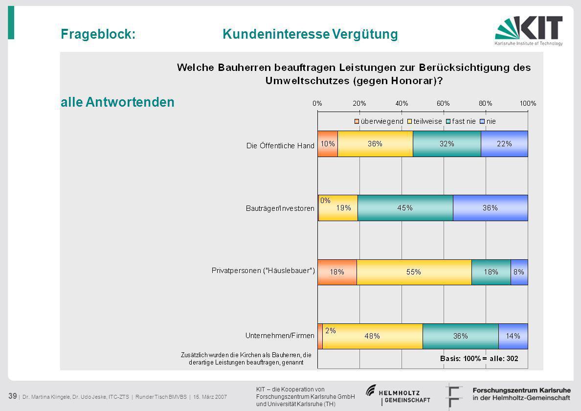 KIT – die Kooperation von Forschungszentrum Karlsruhe GmbH und Universität Karlsruhe (TH) 39 | Dr. Martina Klingele, Dr. Udo Jeske, ITC-ZTS | Runder T