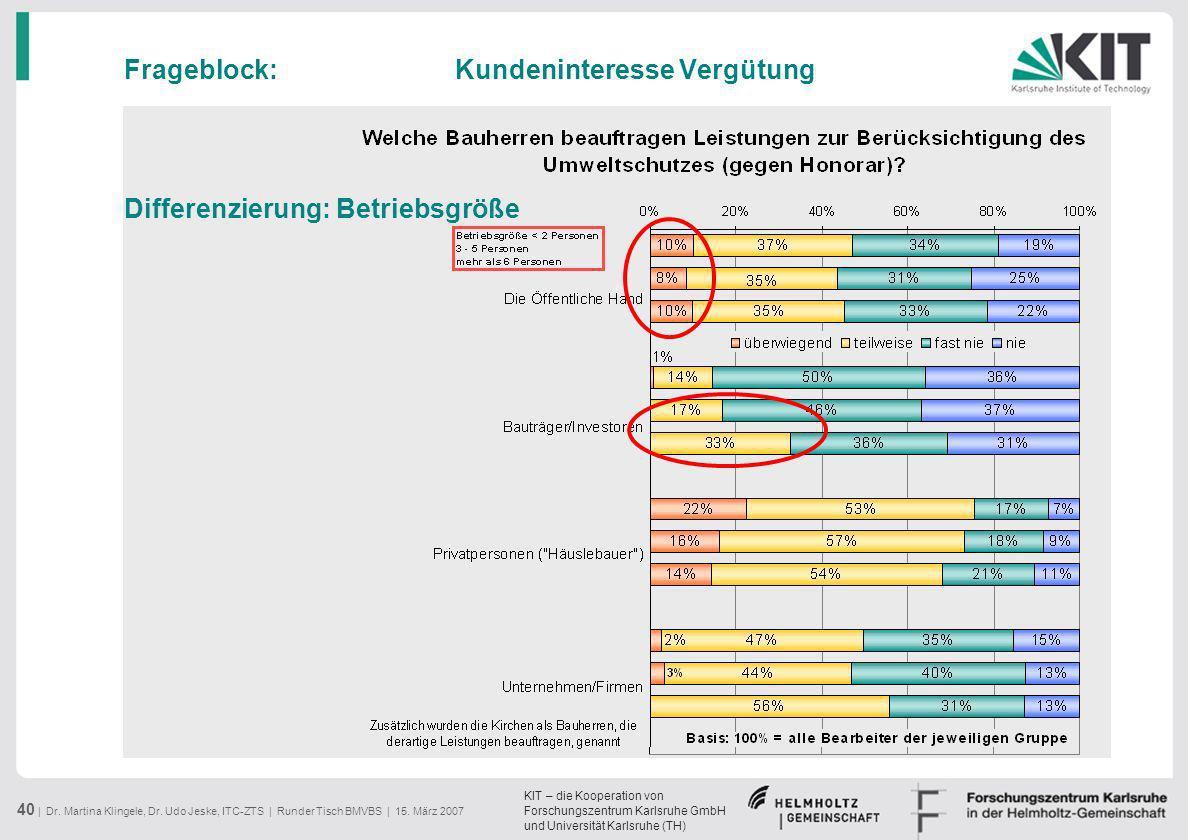 KIT – die Kooperation von Forschungszentrum Karlsruhe GmbH und Universität Karlsruhe (TH) 40 | Dr. Martina Klingele, Dr. Udo Jeske, ITC-ZTS | Runder T