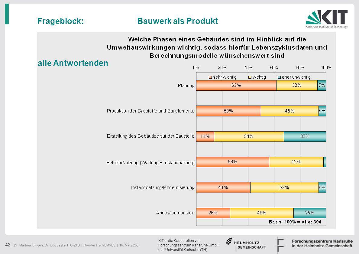 KIT – die Kooperation von Forschungszentrum Karlsruhe GmbH und Universität Karlsruhe (TH) 42 | Dr. Martina Klingele, Dr. Udo Jeske, ITC-ZTS | Runder T