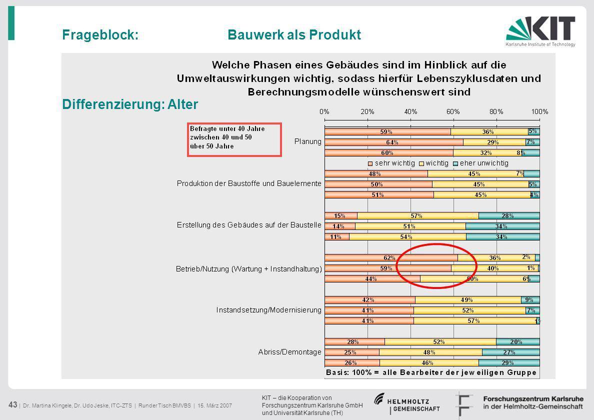 KIT – die Kooperation von Forschungszentrum Karlsruhe GmbH und Universität Karlsruhe (TH) 43 | Dr. Martina Klingele, Dr. Udo Jeske, ITC-ZTS | Runder T