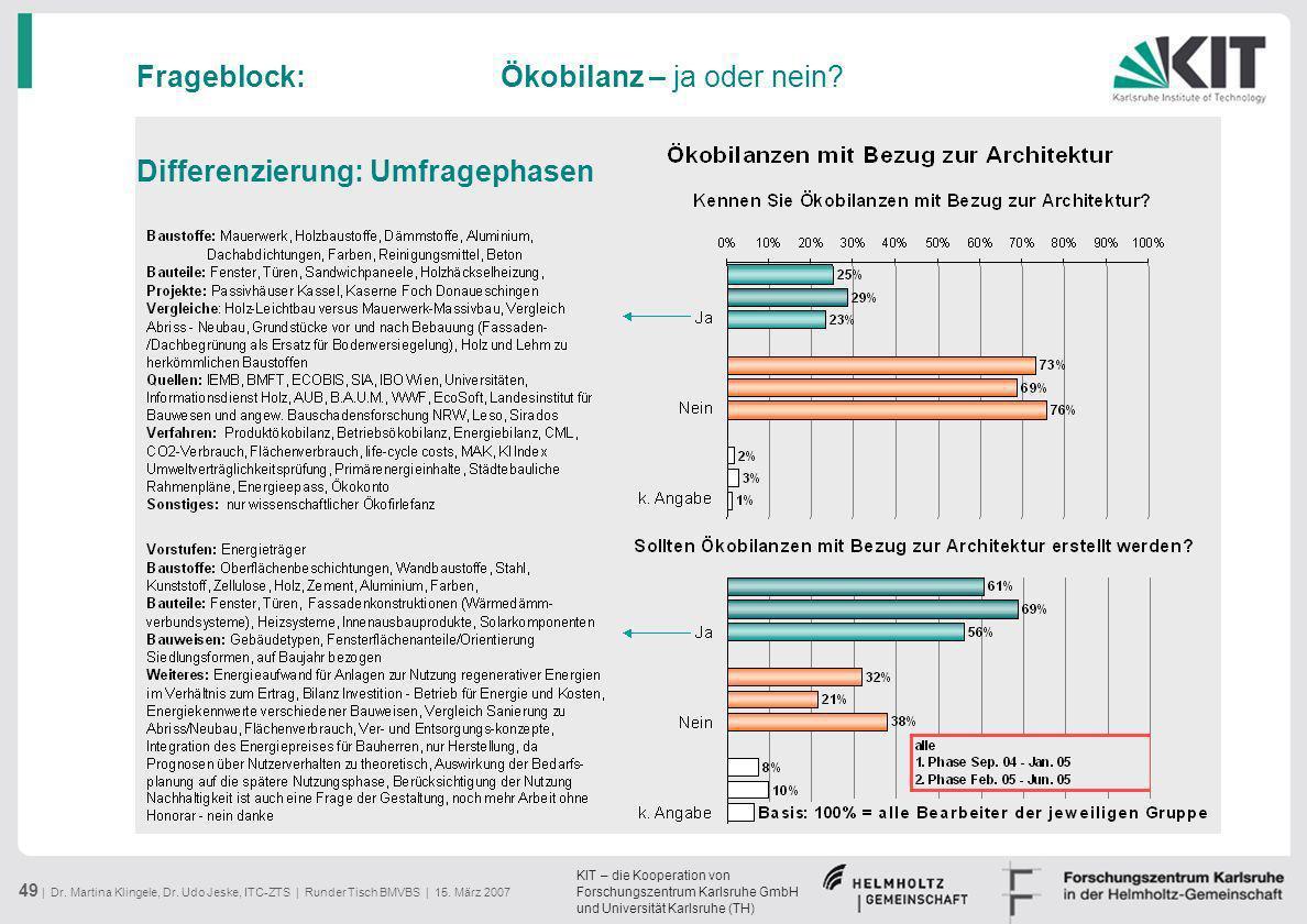 KIT – die Kooperation von Forschungszentrum Karlsruhe GmbH und Universität Karlsruhe (TH) 49 | Dr. Martina Klingele, Dr. Udo Jeske, ITC-ZTS | Runder T