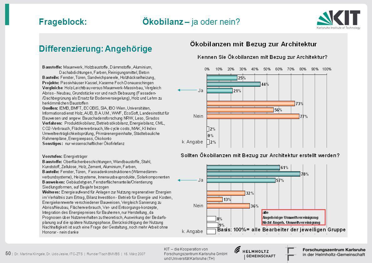 KIT – die Kooperation von Forschungszentrum Karlsruhe GmbH und Universität Karlsruhe (TH) 50 | Dr. Martina Klingele, Dr. Udo Jeske, ITC-ZTS | Runder T