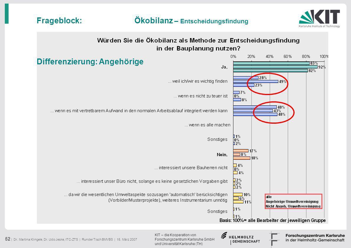KIT – die Kooperation von Forschungszentrum Karlsruhe GmbH und Universität Karlsruhe (TH) 52 | Dr. Martina Klingele, Dr. Udo Jeske, ITC-ZTS | Runder T