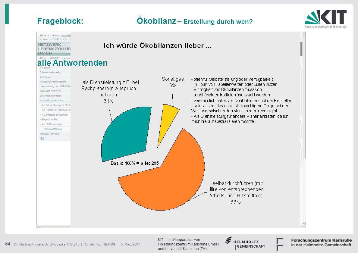 KIT – die Kooperation von Forschungszentrum Karlsruhe GmbH und Universität Karlsruhe (TH) 54 | Dr. Martina Klingele, Dr. Udo Jeske, ITC-ZTS | Runder T