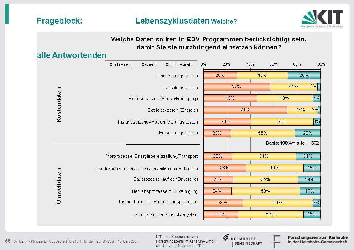 KIT – die Kooperation von Forschungszentrum Karlsruhe GmbH und Universität Karlsruhe (TH) 56 | Dr. Martina Klingele, Dr. Udo Jeske, ITC-ZTS | Runder T
