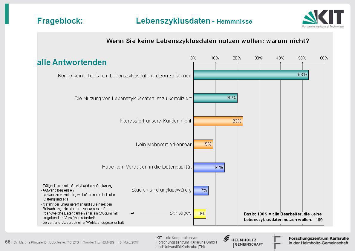 KIT – die Kooperation von Forschungszentrum Karlsruhe GmbH und Universität Karlsruhe (TH) 65 | Dr. Martina Klingele, Dr. Udo Jeske, ITC-ZTS | Runder T