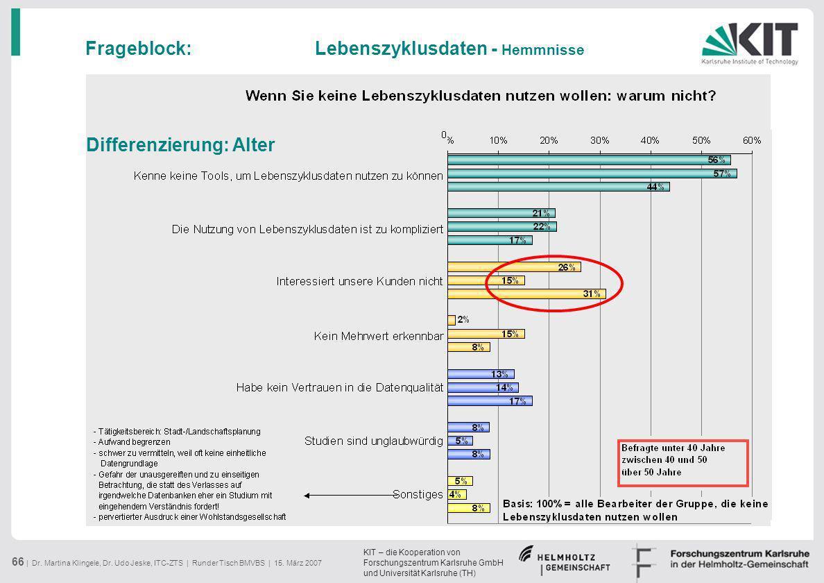 KIT – die Kooperation von Forschungszentrum Karlsruhe GmbH und Universität Karlsruhe (TH) 66 | Dr. Martina Klingele, Dr. Udo Jeske, ITC-ZTS | Runder T