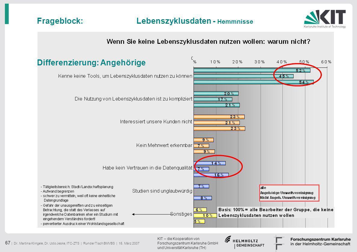 KIT – die Kooperation von Forschungszentrum Karlsruhe GmbH und Universität Karlsruhe (TH) 67 | Dr. Martina Klingele, Dr. Udo Jeske, ITC-ZTS | Runder T