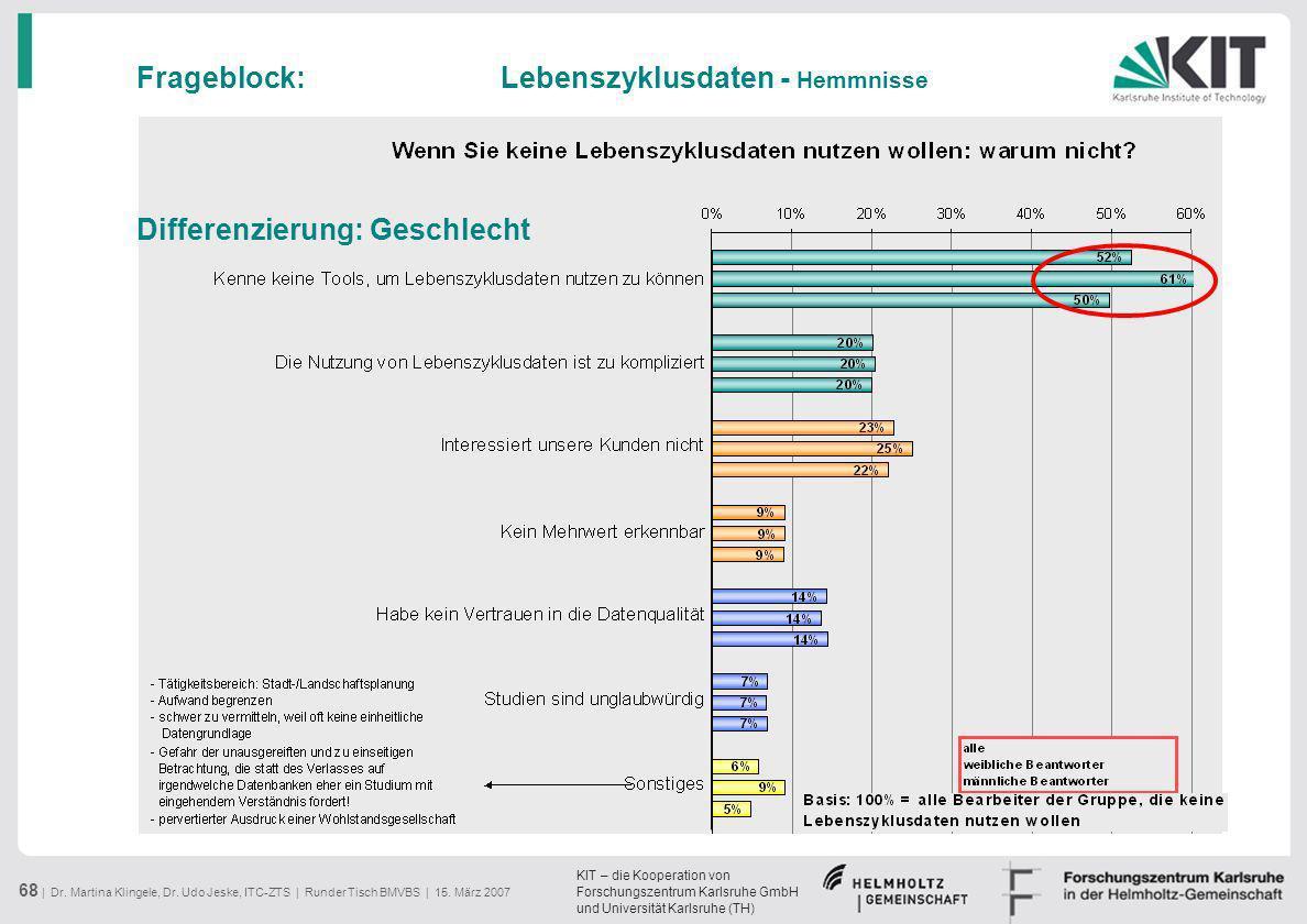 KIT – die Kooperation von Forschungszentrum Karlsruhe GmbH und Universität Karlsruhe (TH) 68 | Dr. Martina Klingele, Dr. Udo Jeske, ITC-ZTS | Runder T