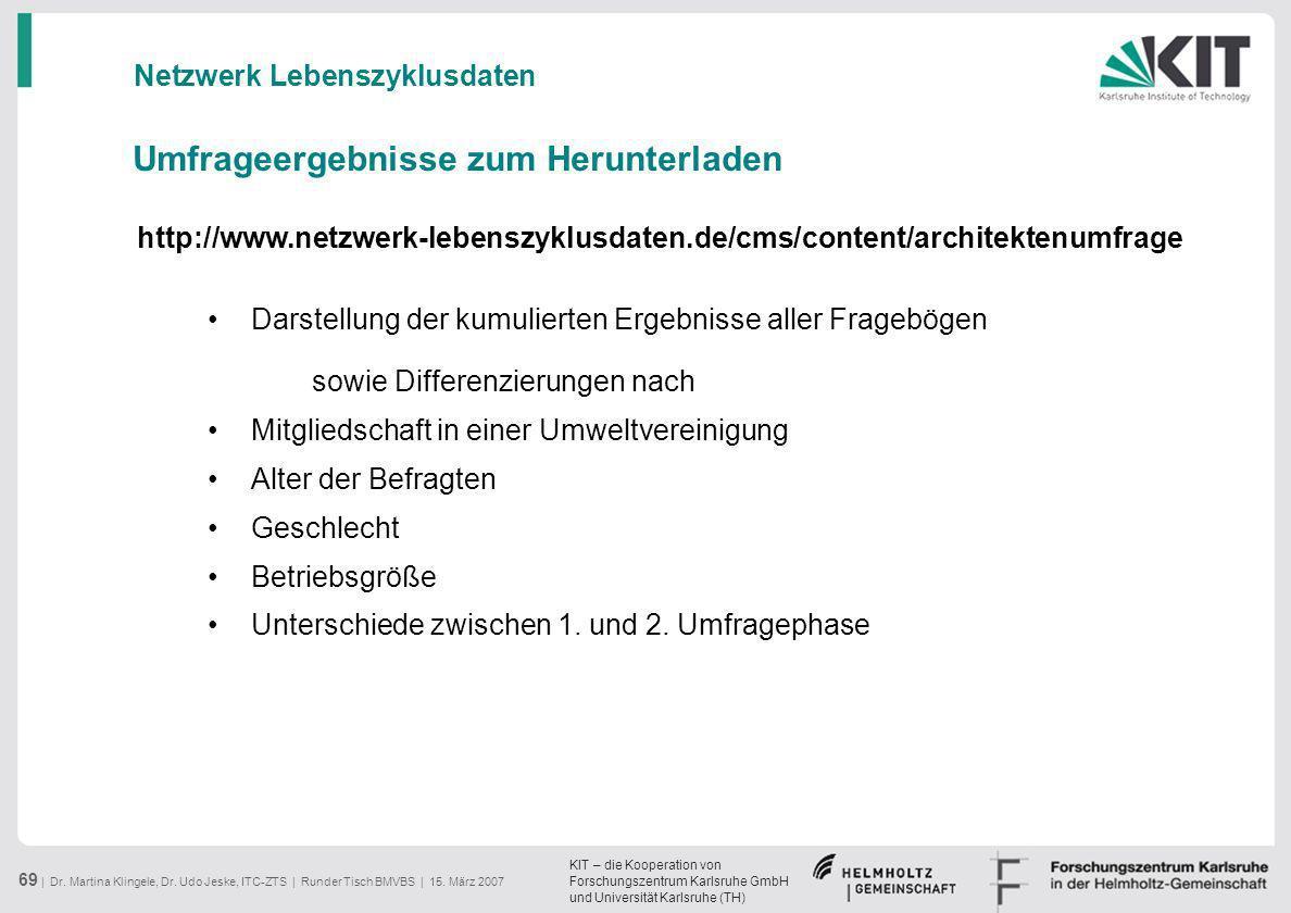 KIT – die Kooperation von Forschungszentrum Karlsruhe GmbH und Universität Karlsruhe (TH) 69 | Dr. Martina Klingele, Dr. Udo Jeske, ITC-ZTS | Runder T