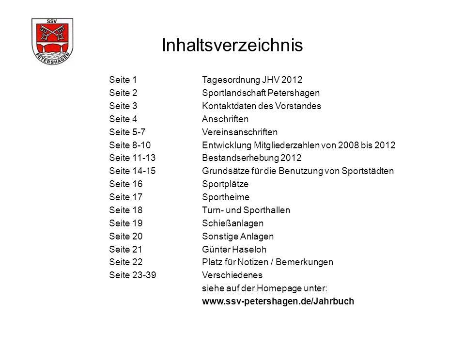 Tagesordnung JHV 2012 1.Begrüßung 2.Feststellung der Anwesenheit 3.Genehmigung des Protokolls der JHV vom 08.