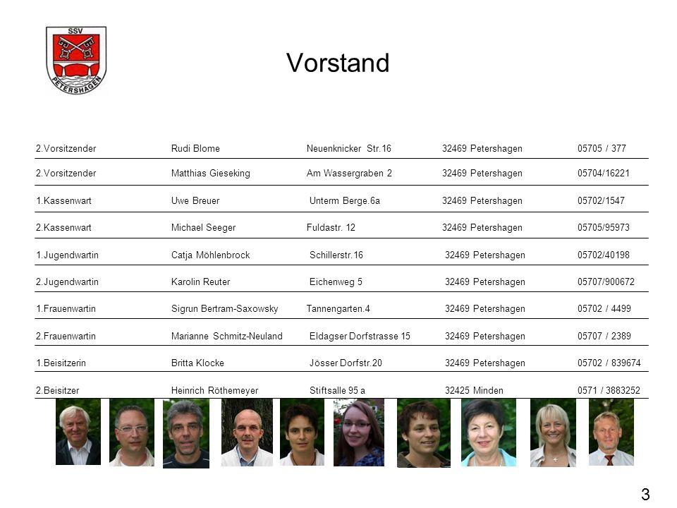 34 E-Junioren & C-Junioren Stadtpokalsieger in der Halle