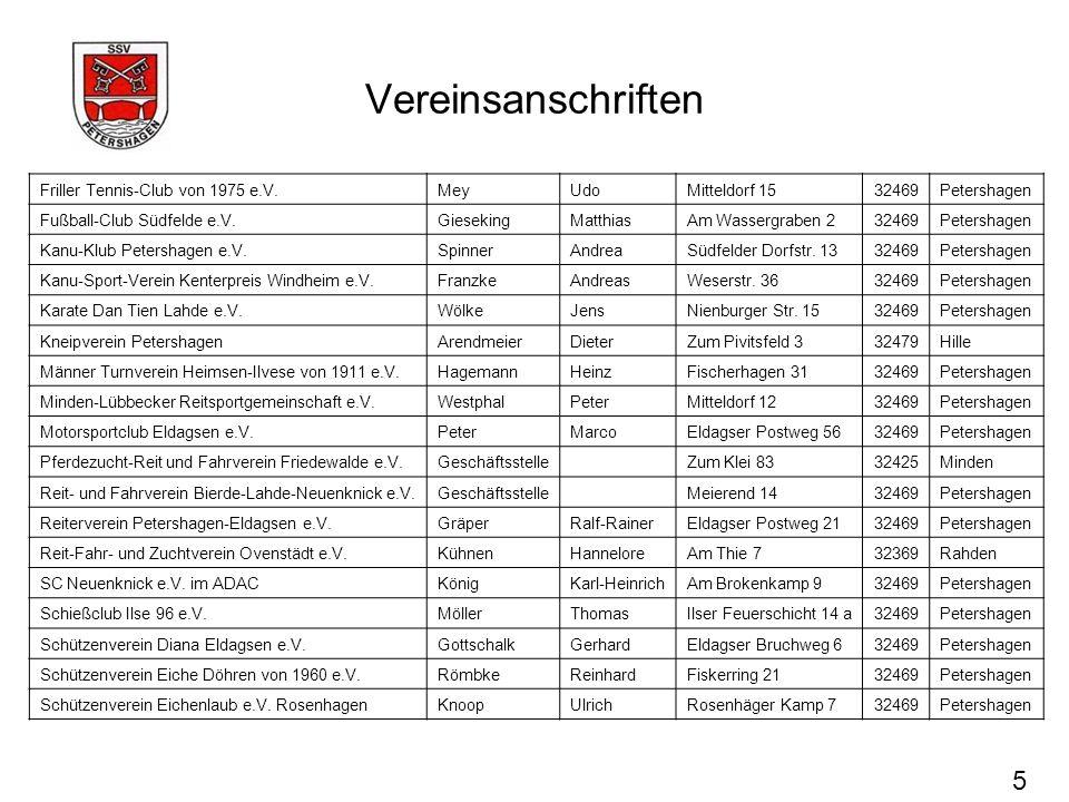 Vereinsanschriften Schützenverein Einigkeit Neuenknick von 1950 e.V.GatzkeCarstenNeuenknicker 3432469Petershagen Schützenverein Frohsinn Lahde e.V.