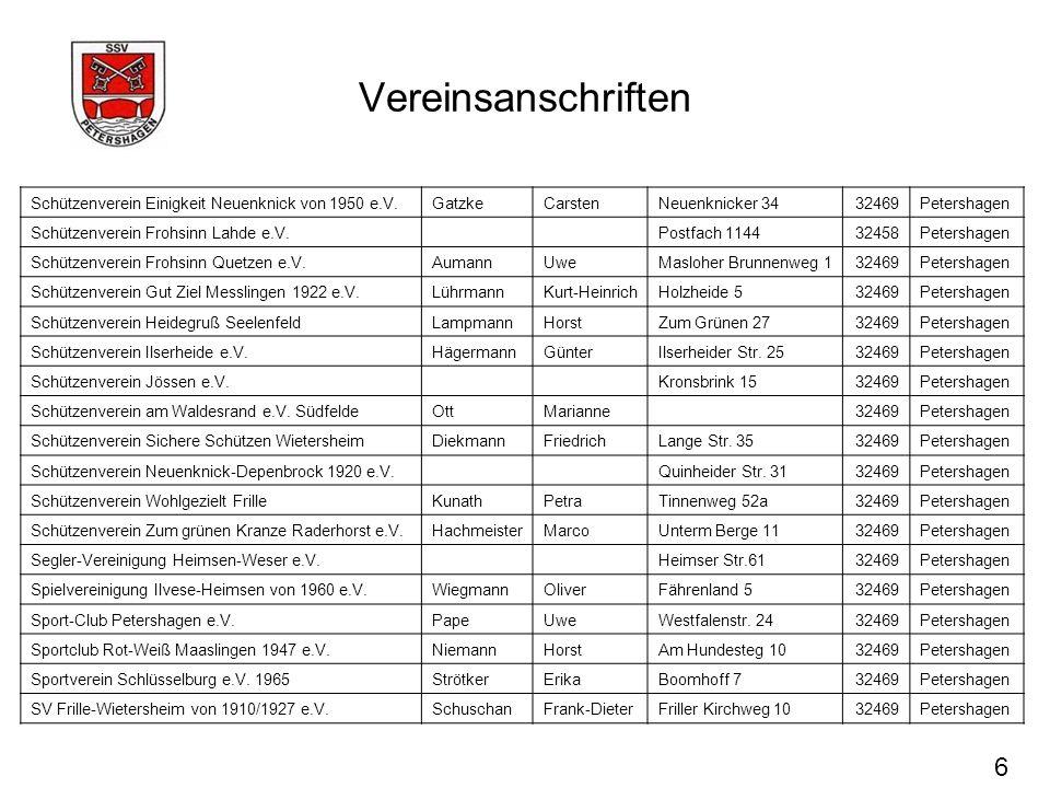 Vereinsanschriften Tanzkreis Eldagsen e.V.KrauseHugoRuhhorn 832469Petershagen Tennis-Sport-Verein Petershagen e.V.WernerMartinPostfach 201132461Petershagen Tennisverein Lahde e.V.HeinsManfredBahnhofstr.2632469Petershagen TTC Petershagen/Friedewalde e.