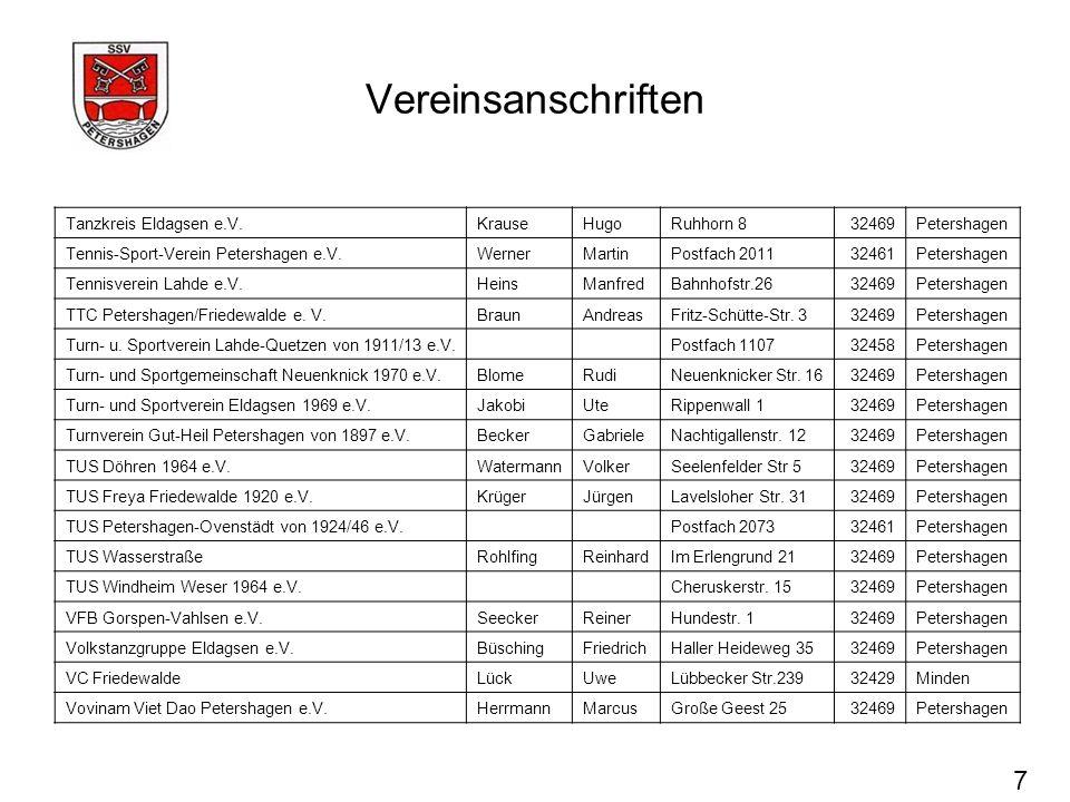 38 Grundschulmeister Eldagsen & Wasserstraße