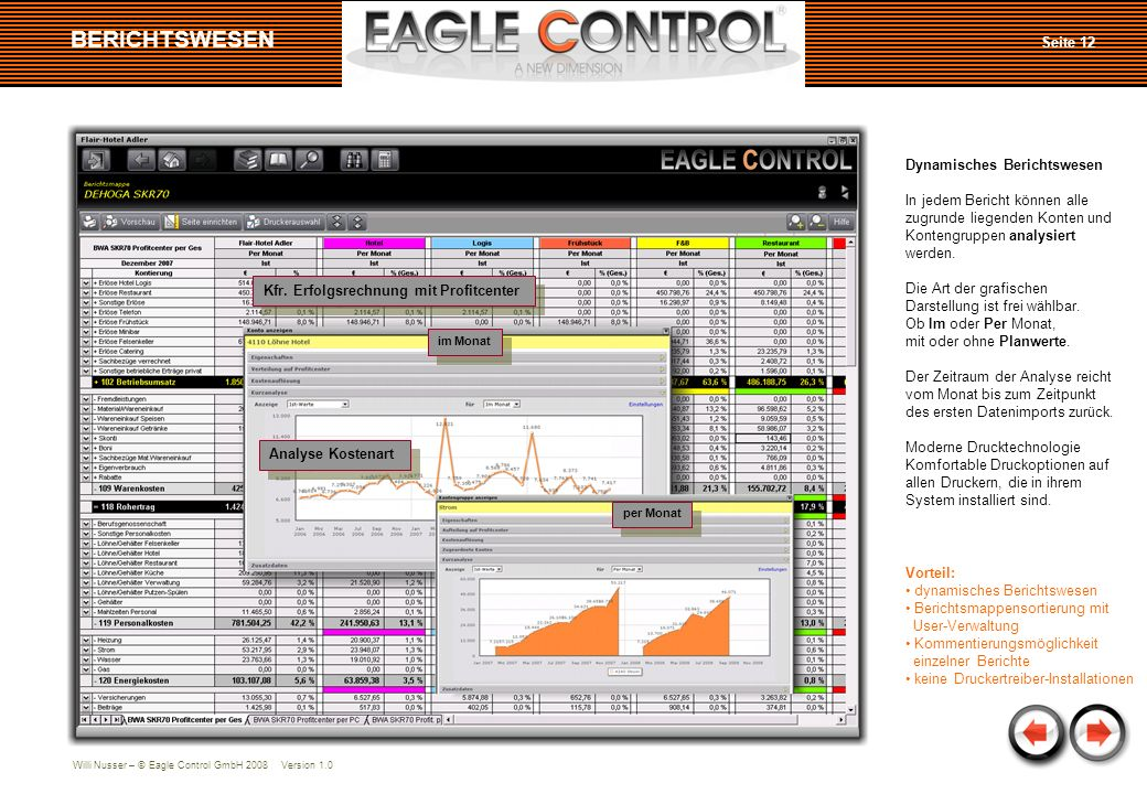 Willi Nusser – © Eagle Control GmbH 2008 Version 1.0 Seite 12 BERICHTSWESEN Analyse Kostenart Kfr. Erfolgsrechnung mit Profitcenter Dynamisches Berich