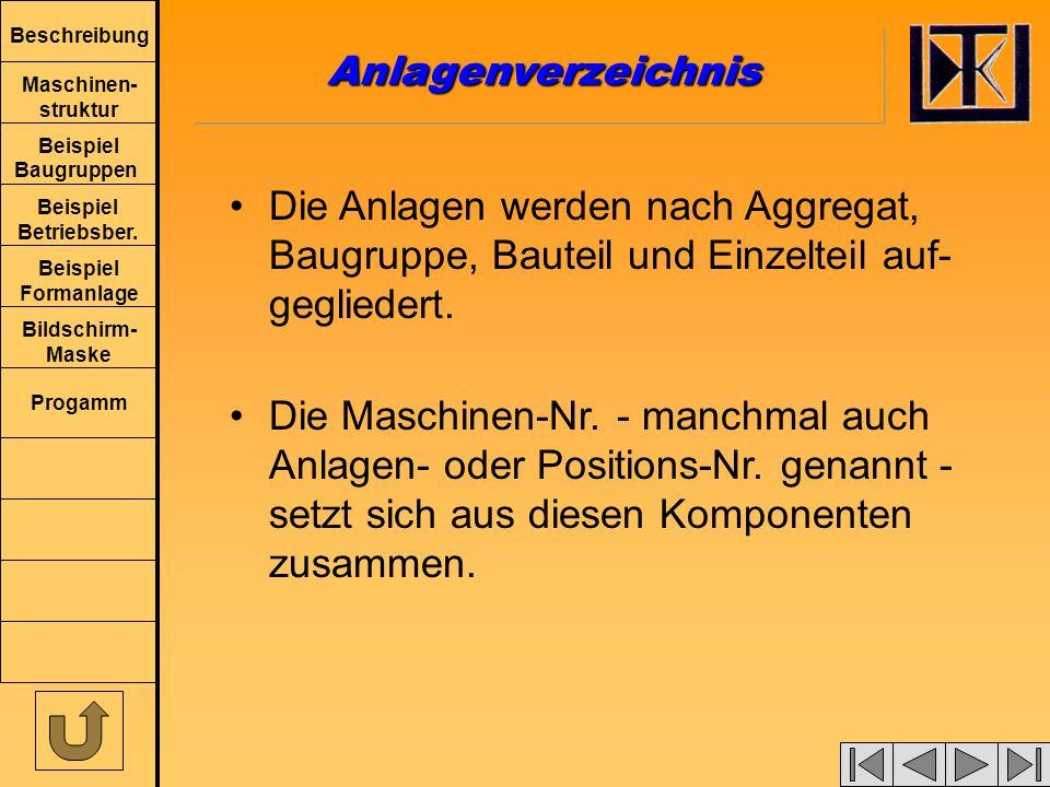 Beschreibung Maschinen- struktur Beispiel Baugruppen Beispiel Betriebsber. Beispiel Formanlage Bildschirm- Maske Progamm Anlagenverzeichnis Die Maschi