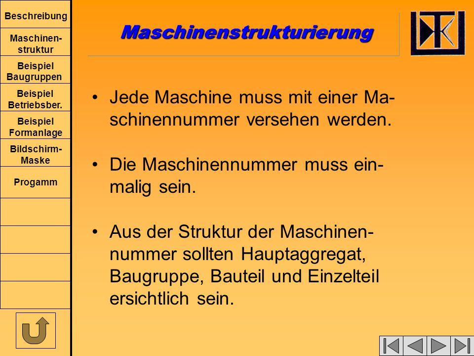 Beschreibung Maschinen- struktur Beispiel Baugruppen Beispiel Betriebsber. Beispiel Formanlage Bildschirm- Maske Progamm Maschinenstrukturierung Die M