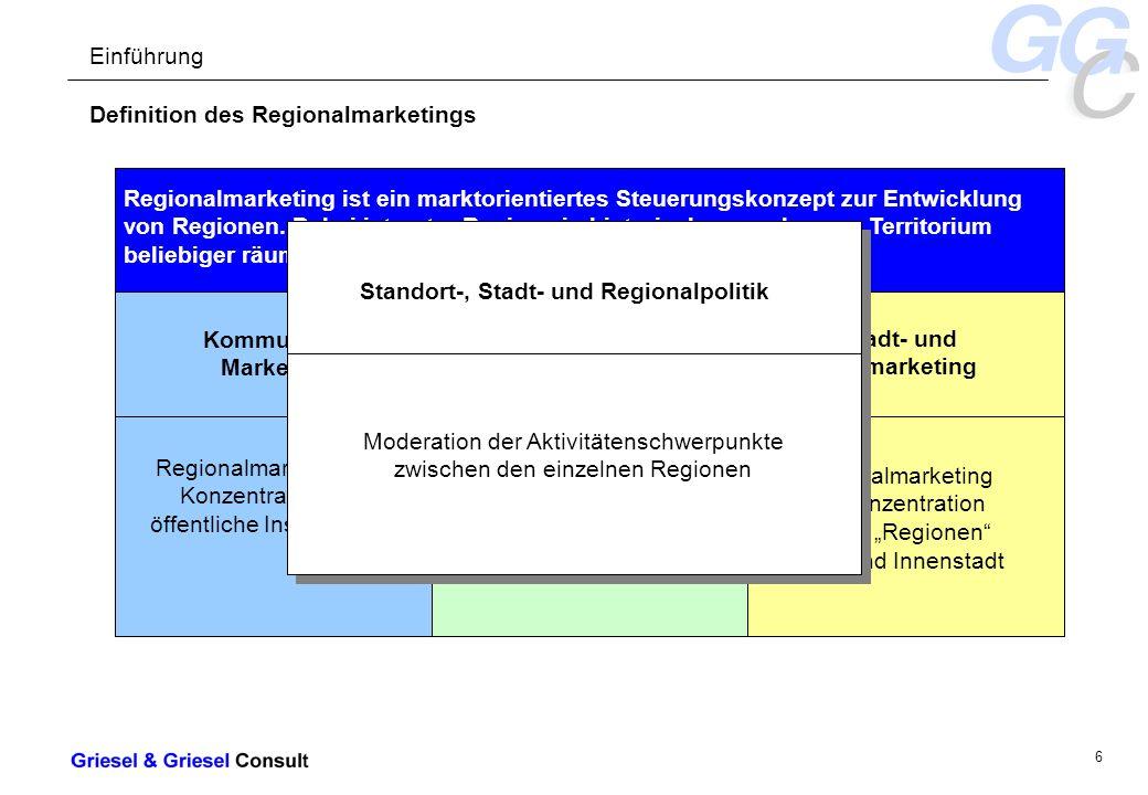 - 6 - Definition des Regionalmarketings Regionalmarketing ist ein marktorientiertes Steuerungskonzept zur Entwicklung von Regionen.