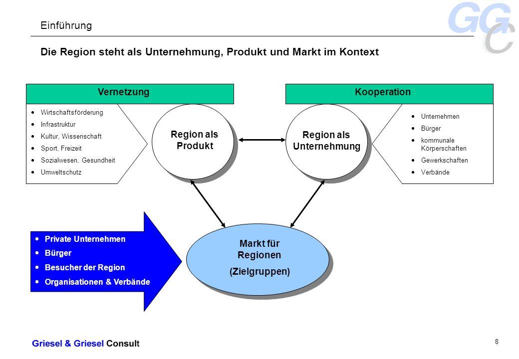 - 19 - Internet: www.wirtschaftsstandort-nordhessen.de Reichweitenorientiertes Standortmarketing für die Wirtschaftsregion Nordhessen RGMRGM Stadt Kassel Kreis ESW HR KB HEF (Förderges.