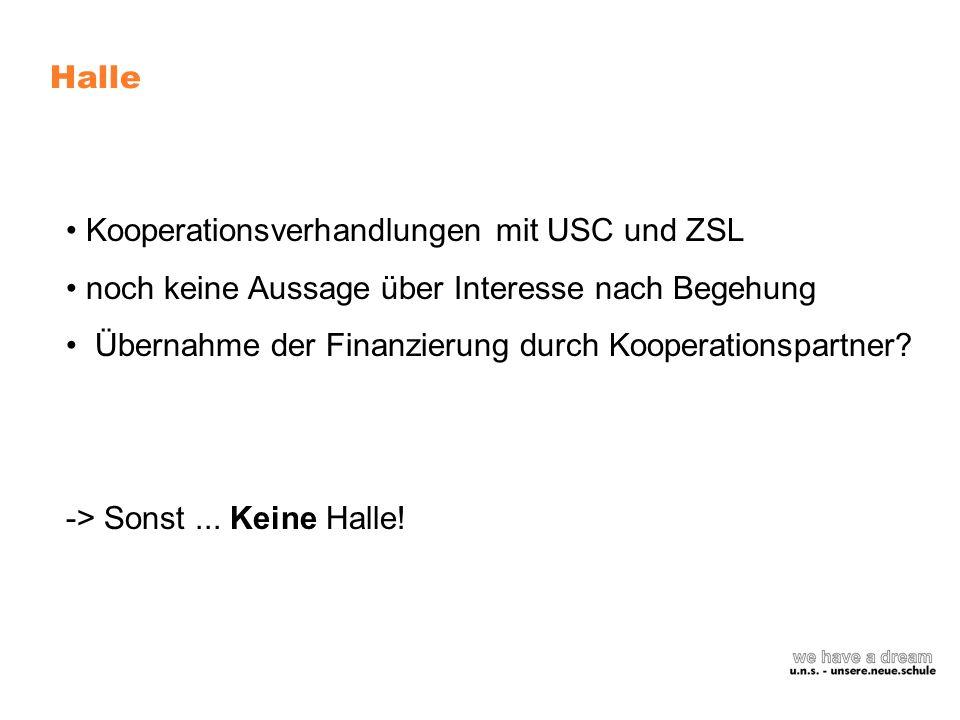 Halle Kooperationsverhandlungen mit USC und ZSL noch keine Aussage über Interesse nach Begehung Übernahme der Finanzierung durch Kooperationspartner.