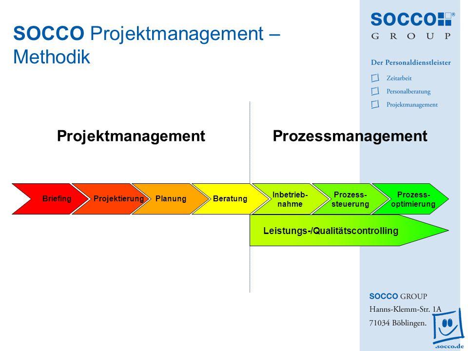 SOCCO Projektmanagement – Methodik ProjektmanagementProzessmanagement Leistungs-/Qualitätscontrolling ProjektierungPlanungBeratung Inbetrieb- nahme Pr