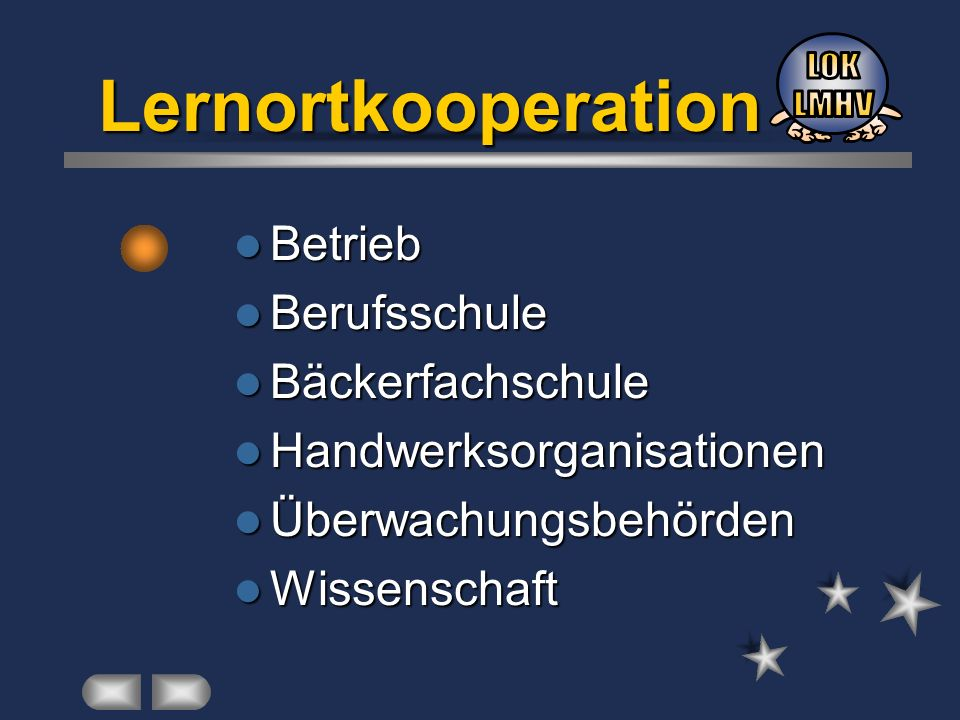 Lernortkooperation Betrieb Betrieb Berufsschule Berufsschule Bäckerfachschule Bäckerfachschule Handwerksorganisationen Handwerksorganisationen Überwac