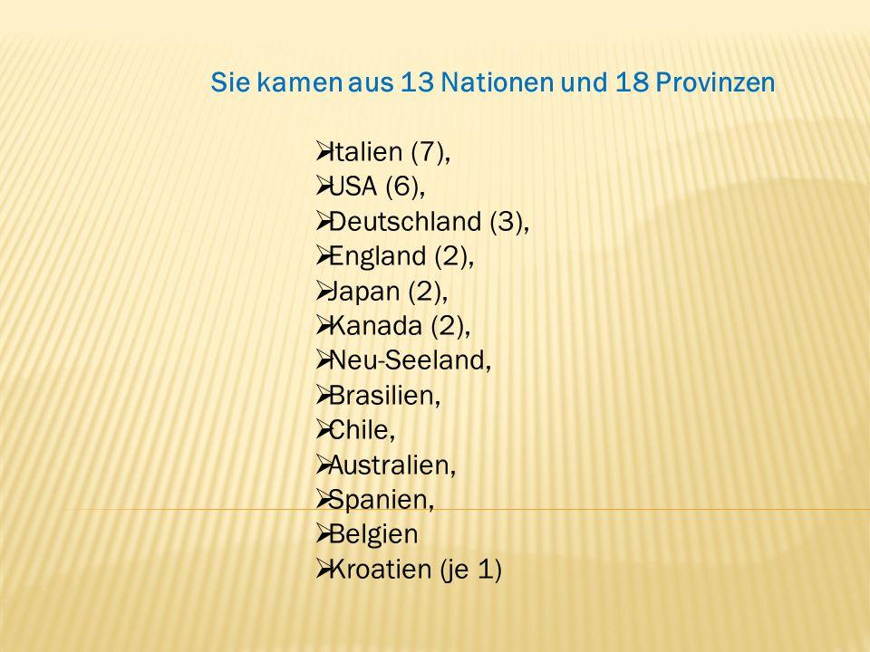 Italien (7), USA (6), Deutschland (3), England (2), Japan (2), Kanada (2), Neu-Seeland, Brasilien, Chile, Australien, Spanien, Belgien Kroatien (je 1)
