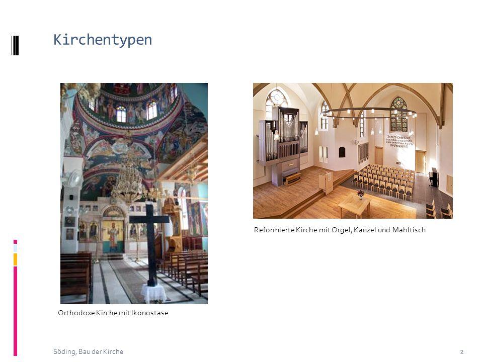 Kirchentypen 2 Söding, Bau der Kirche Orthodoxe Kirche mit Ikonostase Reformierte Kirche mit Orgel, Kanzel und Mahltisch