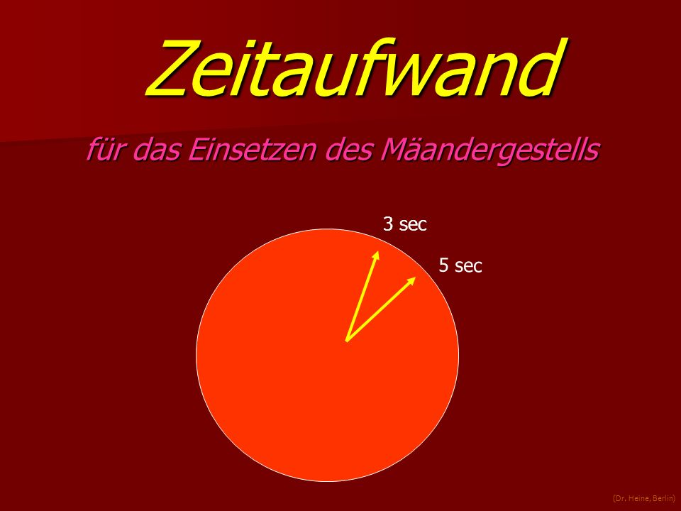 Zeitaufwand Zeitaufwand für das Einsetzen des Mäandergestells 5 sec 3 sec (Dr. Heine, Berlin)