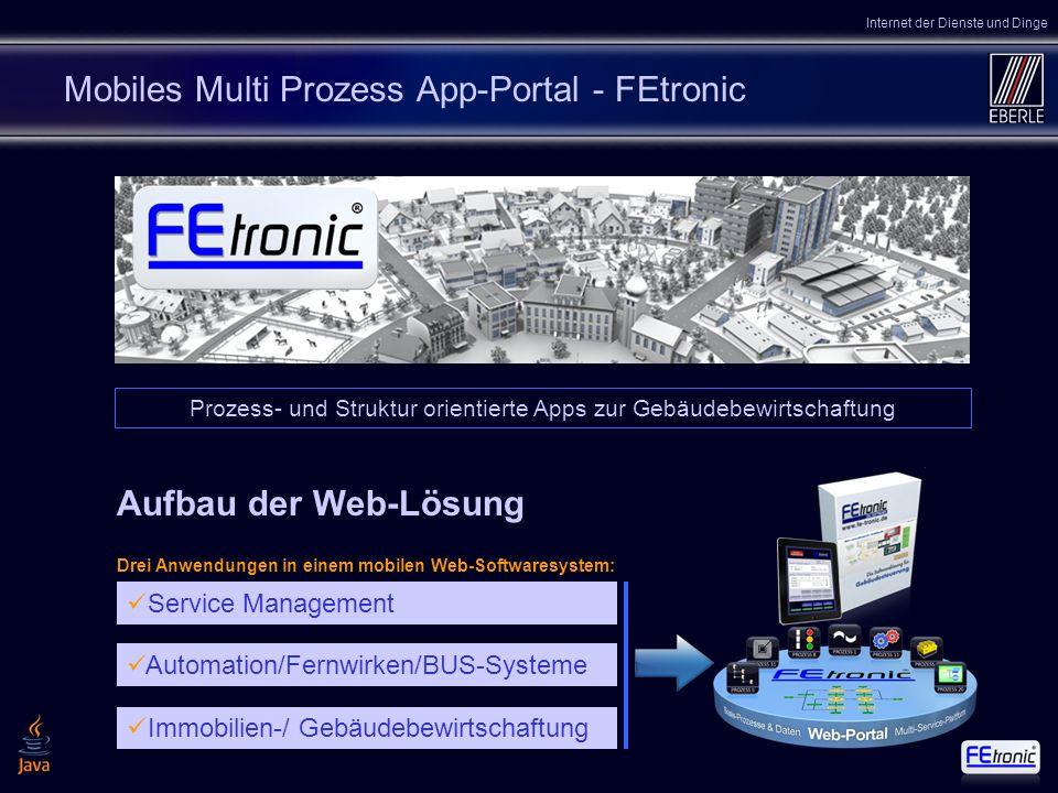 161 Mobiles Multi Prozess App-Portal - FEtronic Service Management Drei Anwendungen in einem mobilen Web-Softwaresystem: Automation/Fernwirken/BUS-Systeme Immobilien-/ Gebäudebewirtschaftung Prozess- und Struktur orientierte Apps zur Gebäudebewirtschaftung Aufbau der Web-Lösung Internet der Dienste und Dinge