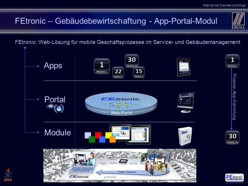 162 FEtronic – Gebäudebewirtschaftung - App-Portal-Modul Apps Portal Module FEtronic: Web-Lösung für mobile Geschäftsprozesse im Service- und Gebäudem