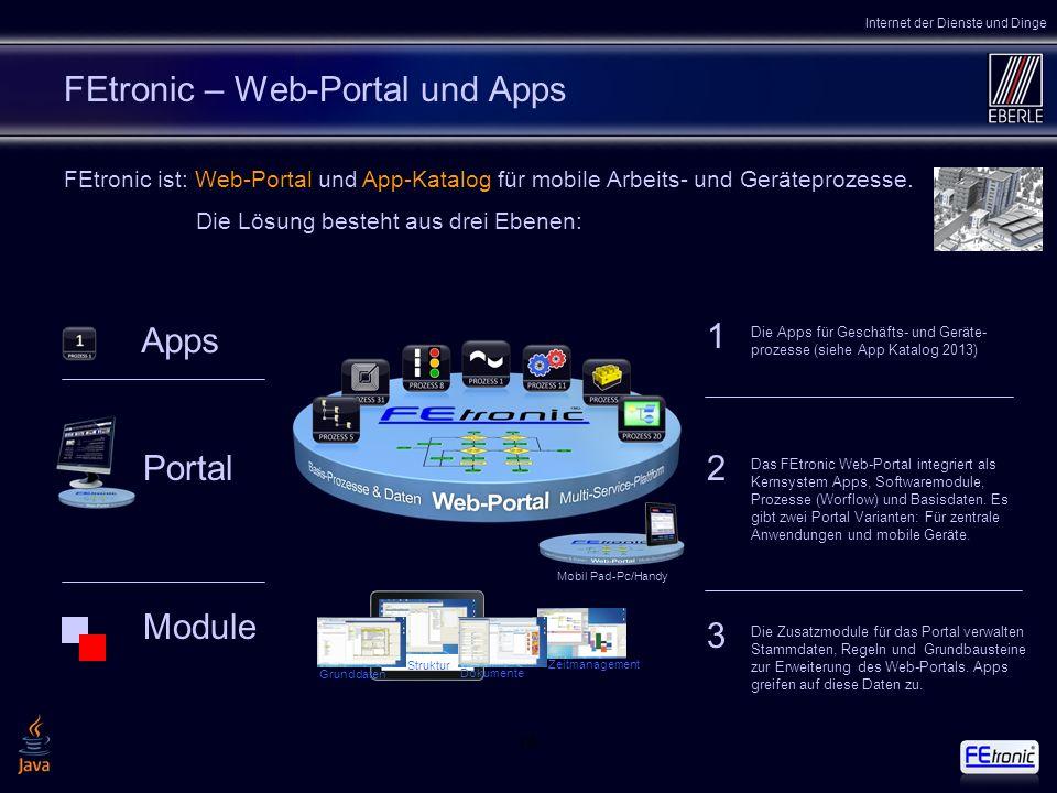 163 FEtronic – Web-Portal und Apps Apps Portal Module 1 2 3 FEtronic ist: Web-Portal und App-Katalog für mobile Arbeits- und Geräteprozesse. Die Lösun