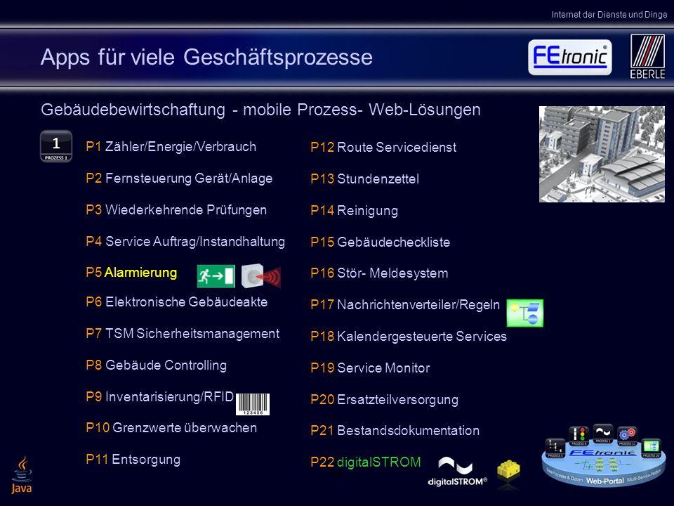 165 Apps für viele Geschäftsprozesse Gebäudebewirtschaftung - mobile Prozess- Web-Lösungen P1 Zähler/Energie/Verbrauch P2 Fernsteuerung Gerät/Anlage P