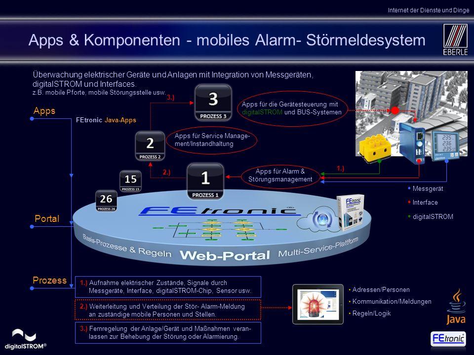 166 Apps & Komponenten - mobiles Alarm- Störmeldesystem Portal Apps für die Gerätesteuerung mit digitalSTROM und BUS-Systemen Apps für Service Manage- ment/Instandhaltung Überwachung elektrischer Geräte und Anlagen mit Integration von Messgeräten, digitalSTROM und Interfaces.