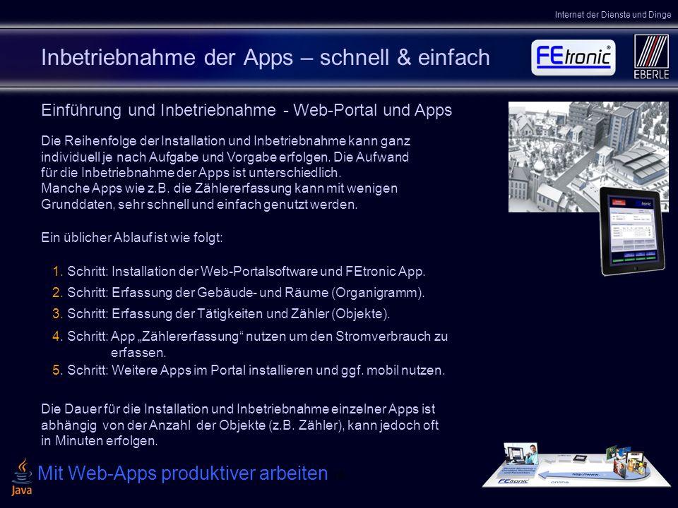 167 Inbetriebnahme der Apps – schnell & einfach Einführung und Inbetriebnahme - Web-Portal und Apps Internet der Dienste und Dinge Die Reihenfolge der