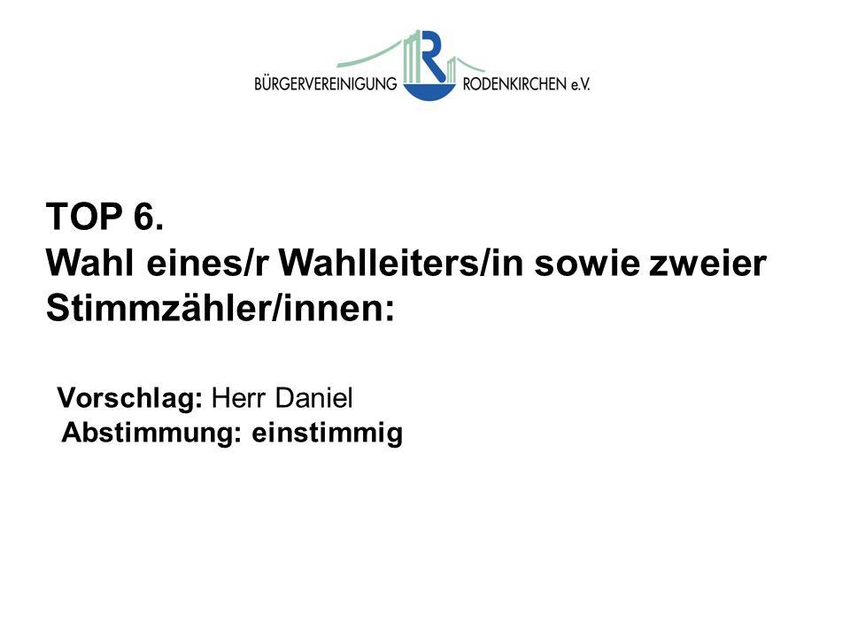 TOP 6. Wahl eines/r Wahlleiters/in sowie zweier Stimmzähler/innen: Vorschlag: Herr Daniel Abstimmung: einstimmig