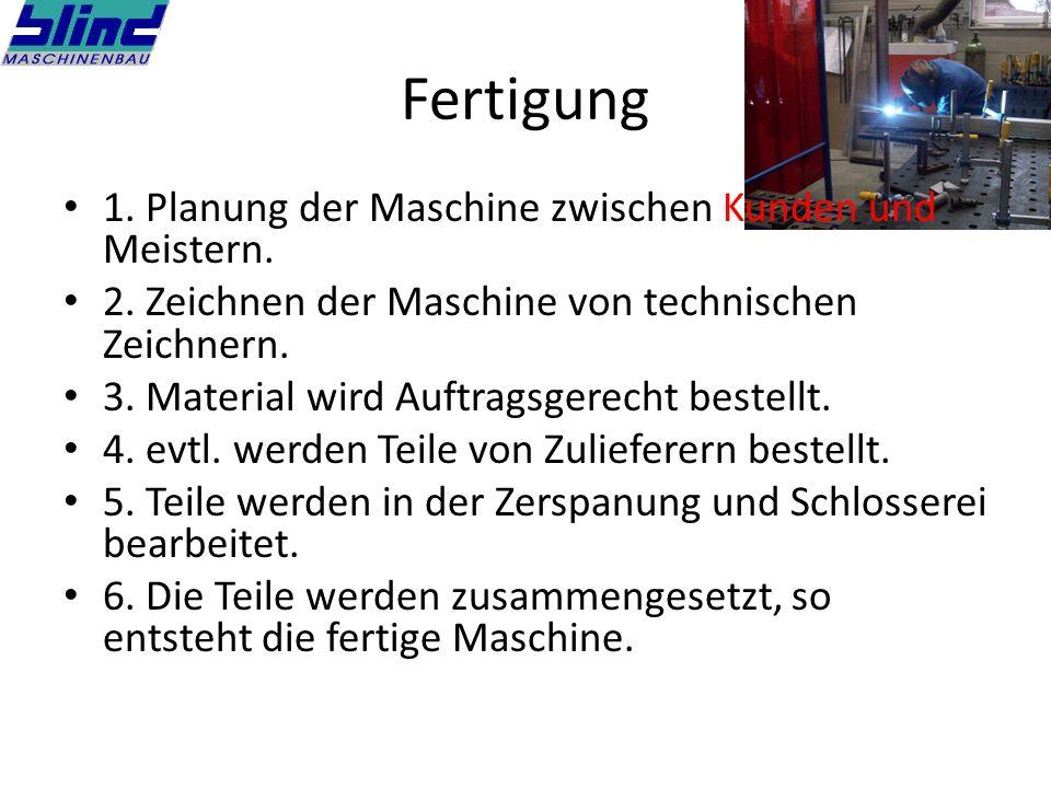 Fertigung 1. Planung der Maschine zwischen Kunden und Meistern. 2. Zeichnen der Maschine von technischen Zeichnern. 3. Material wird Auftragsgerecht b