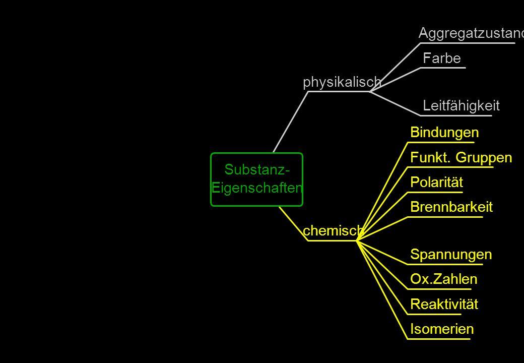 Aggregatzustand Farbe Leitfähigkeit physikalisch Bindungen Funkt. Gruppen Polarität Brennbarkeit Spannungen Ox.Zahlen Reaktivität Isomerien chemisch S